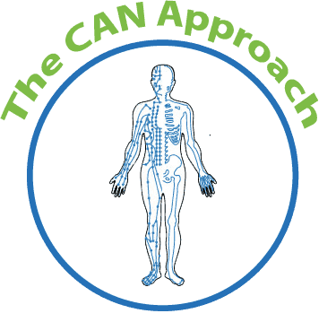 the can approach chiropractic